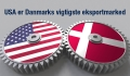 Danmarks vigtigste eksportmarked